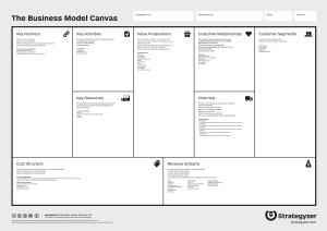 White Paper Format | Business Model Canvas Kostenloses White Paper Startplatz