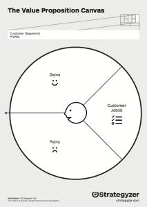 The Customer Profile