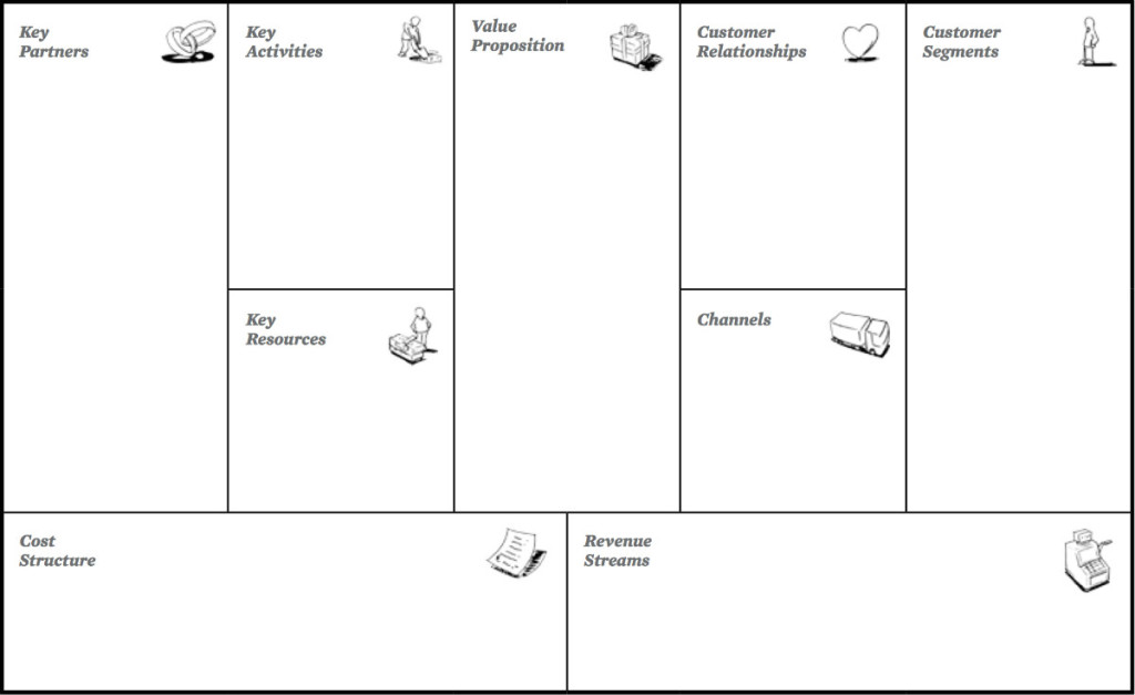 businesss_model_canvas_2