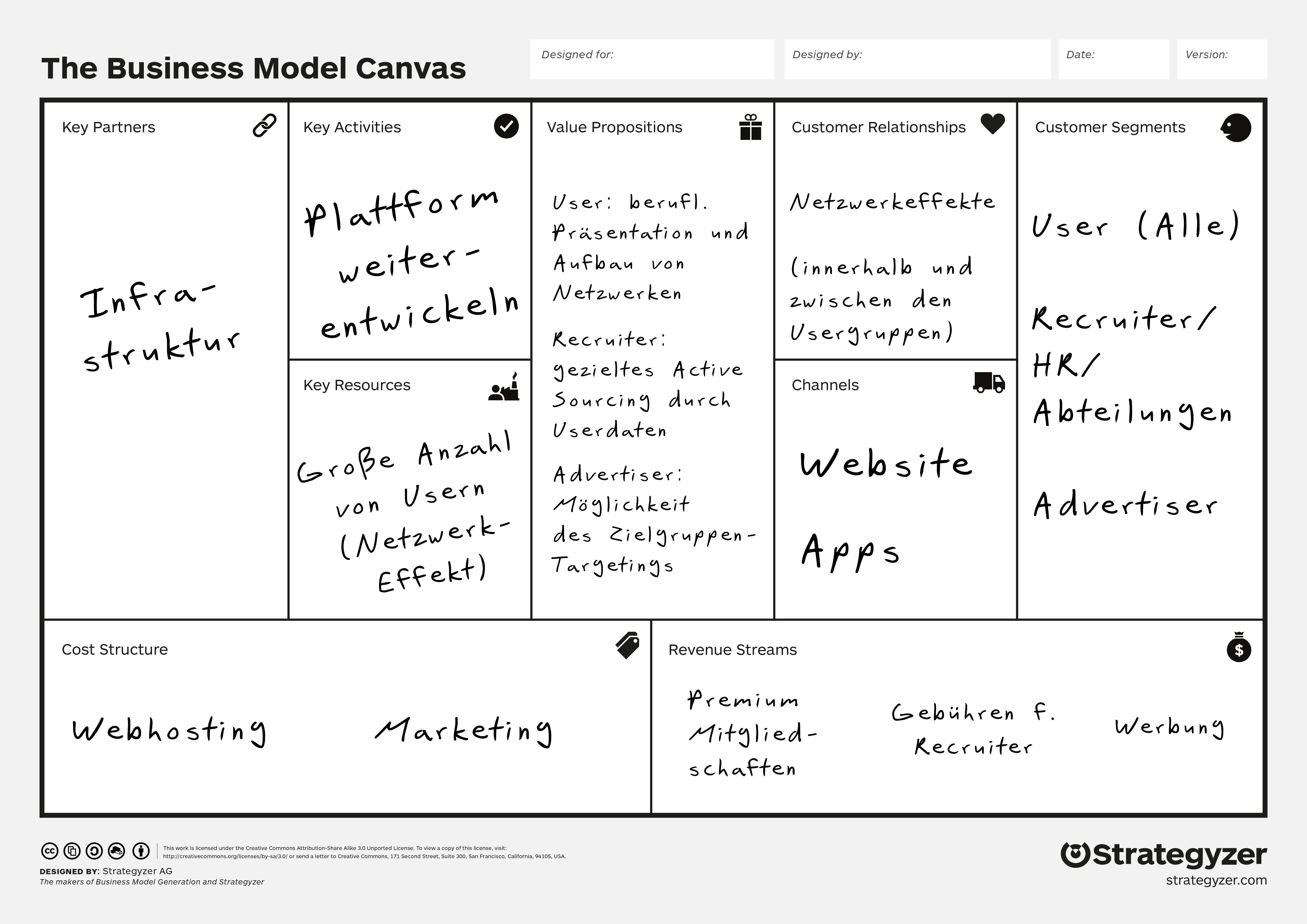 Business Model Canvas Beispiel: Karriereplattform (z.B. Xing/LinkedIN)