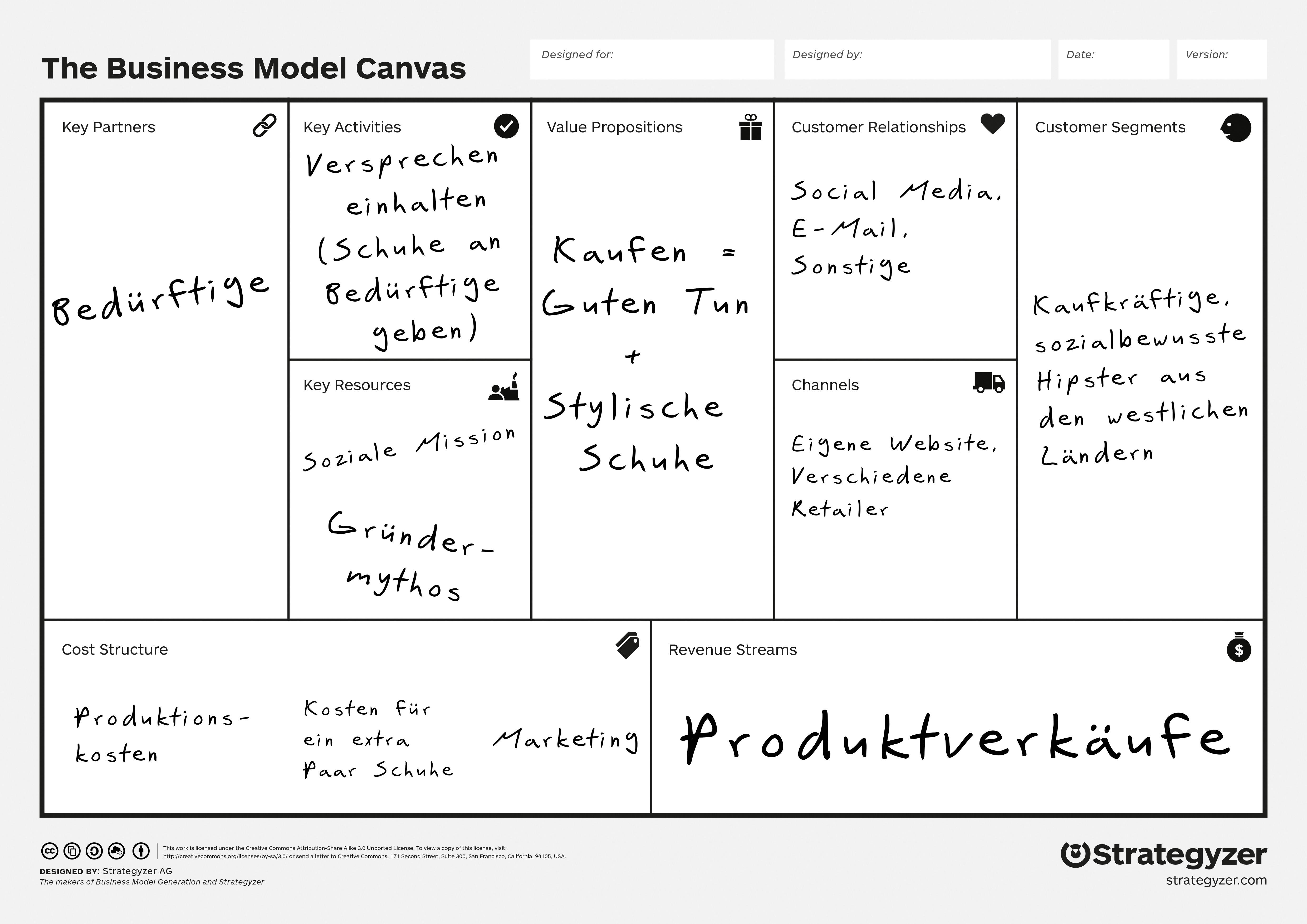 Business Model Canvas Beispiel: TOMS Shoes (Social Business)
