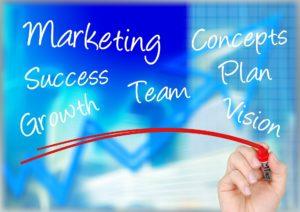 Werbemittel-Gründer-Marketing
